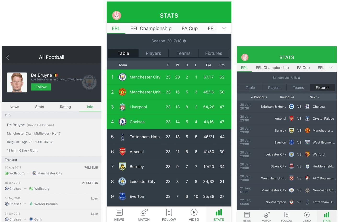 آموزش پیش بینی فوتبال با اپلیکیشن all football